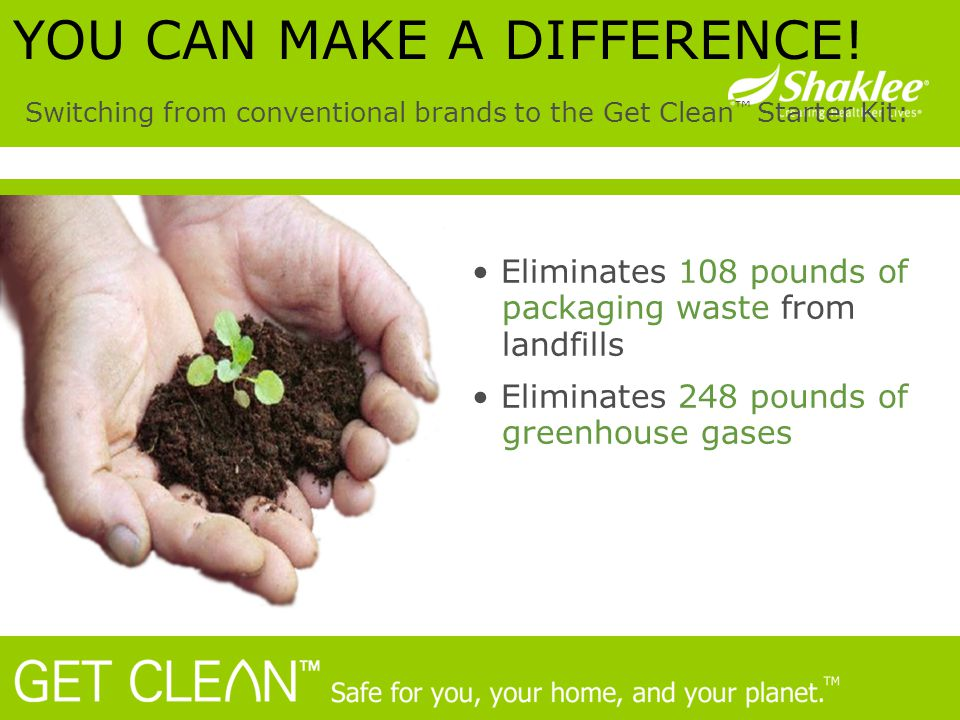 Eliminates 108 pounds of packaging waste from landfills Eliminates 248 pounds of greenhouse gases YOU CAN MAKE A DIFFERENCE.