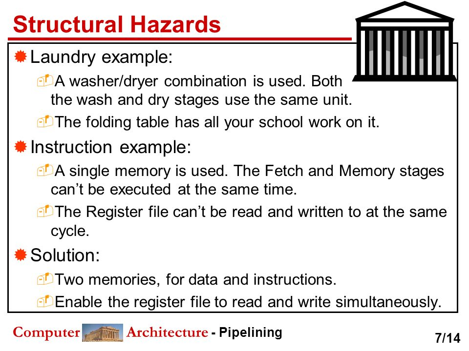 Computer Architecture - Pipelining Control Hazards  Laundry example:  Washing filthy uniforms.