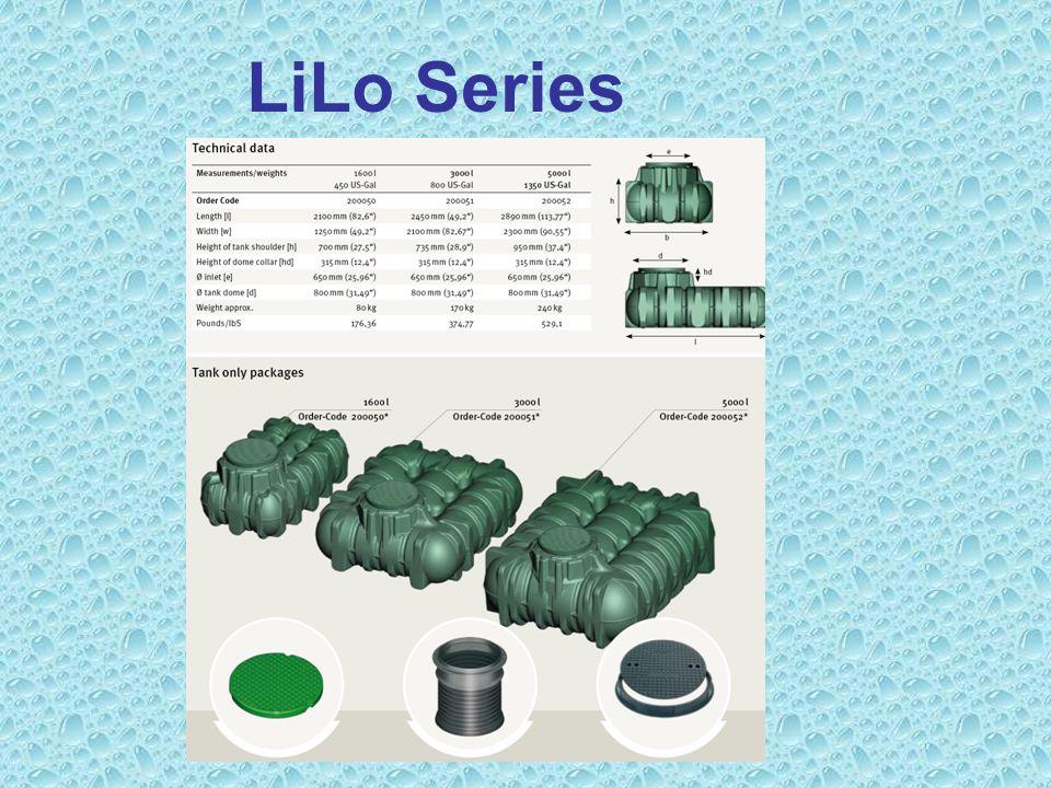 LiLo Series