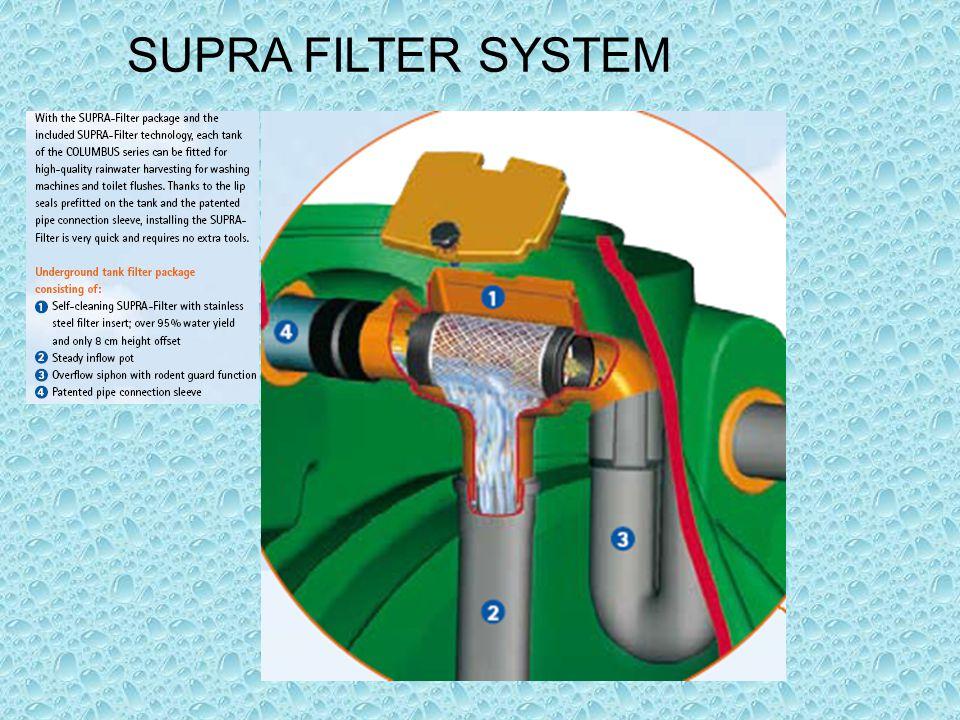 SUPRA FILTER SYSTEM