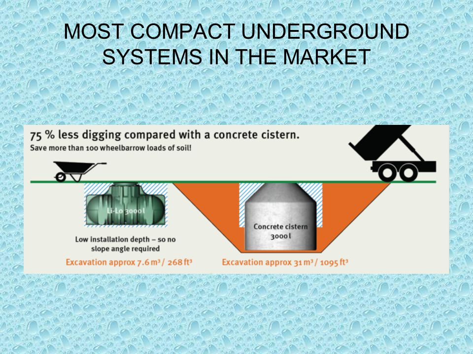 MOST COMPACT UNDERGROUND SYSTEMS IN THE MARKET