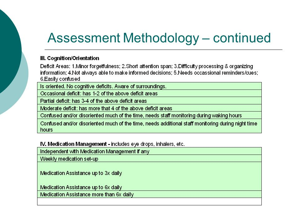 Assessment Methodology – continued