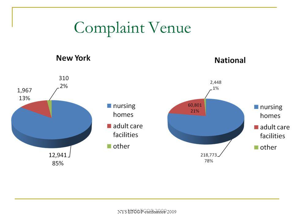 Complaint Venue NYSLTCOP 2009 NYS LTCOP conference 2009