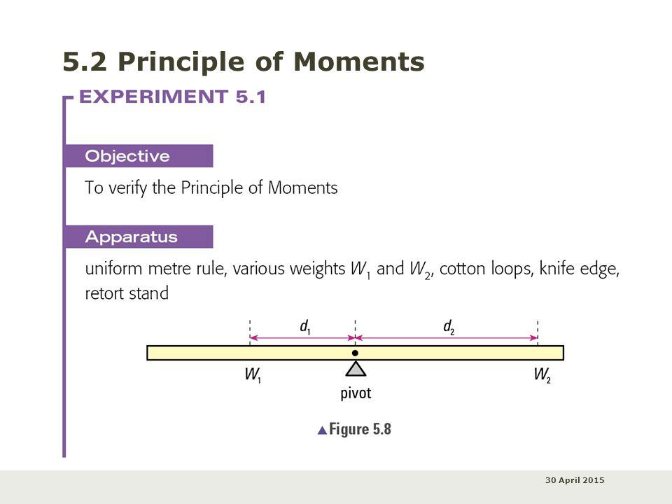 30 April 2015 5.2 Principle of Moments
