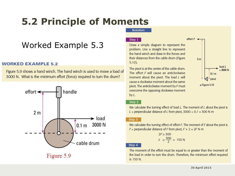 30 April 2015 5.2 Principle of Moments Worked Example 5.3 Figure 5.9