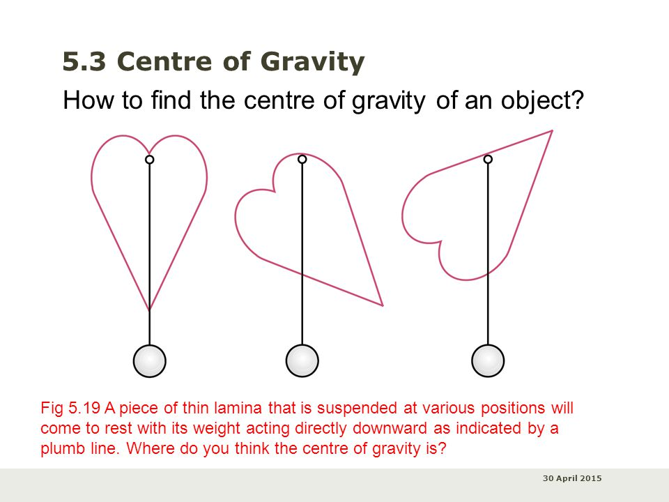 30 April 2015 5.3 Centre of Gravity How to find the centre of gravity of an object? Fig 5.19 A piece of thin lamina that is suspended at various posit