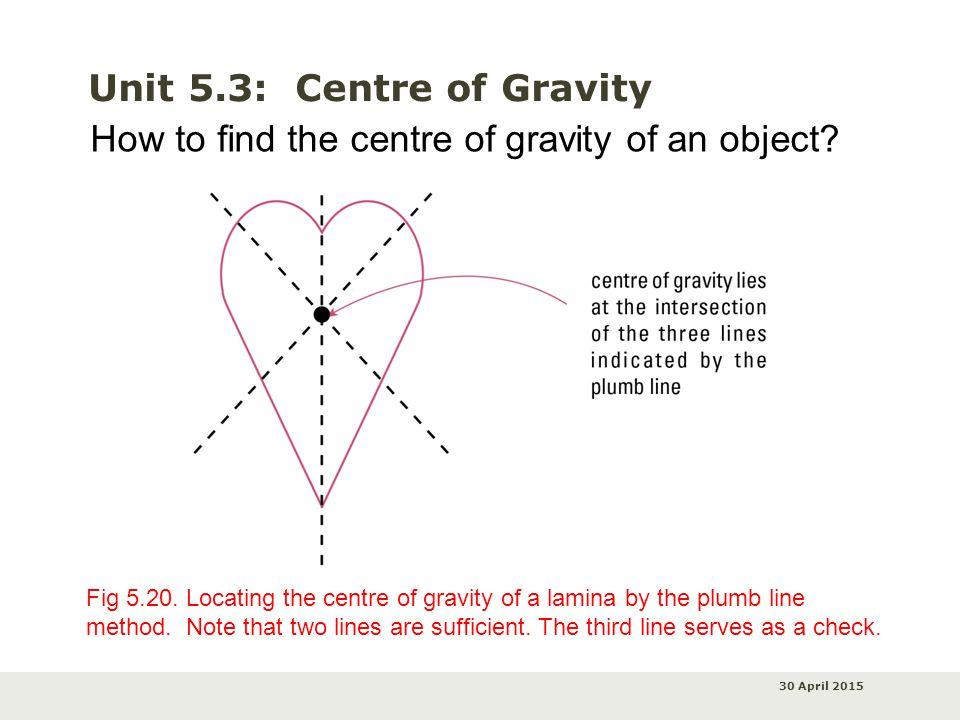 30 April 2015 Unit 5.3: Centre of Gravity How to find the centre of gravity of an object? Fig 5.20. Locating the centre of gravity of a lamina by the