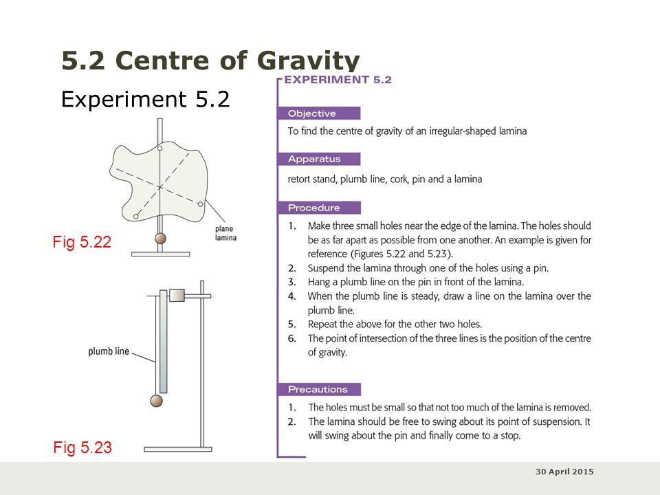 30 April 2015 5.2 Centre of Gravity Experiment 5.2 Fig 5.22 Fig 5.23