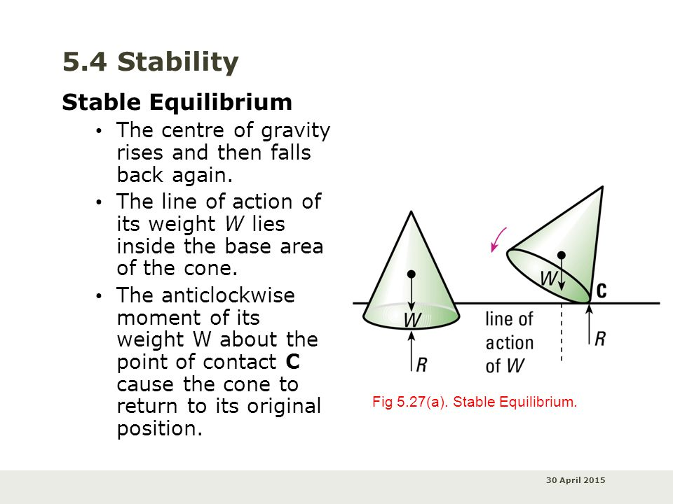30 April 2015 5.4 Stability Stable Equilibrium The centre of gravity rises and then falls back again.