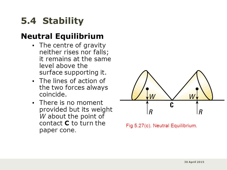 30 April 2015 5.4 Stability Neutral Equilibrium The centre of gravity neither rises nor falls; it remains at the same level above the surface supporting it.
