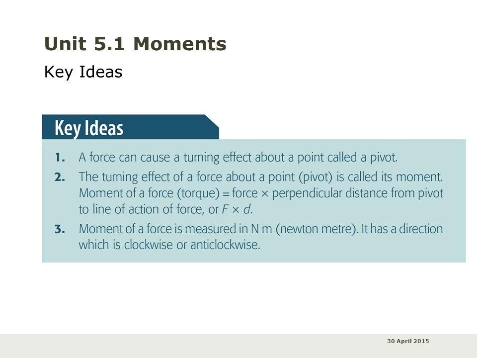 30 April 2015 Unit 5.1 Moments Key Ideas