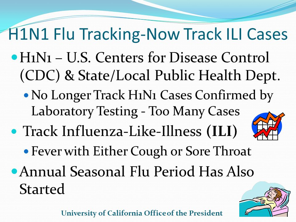 H1N1 Flu Tracking-Now Track ILI Cases H1N1 – U.S.