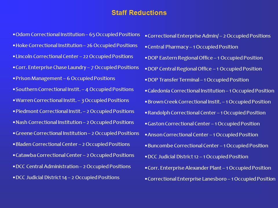 Create spreadsheet for OSP
