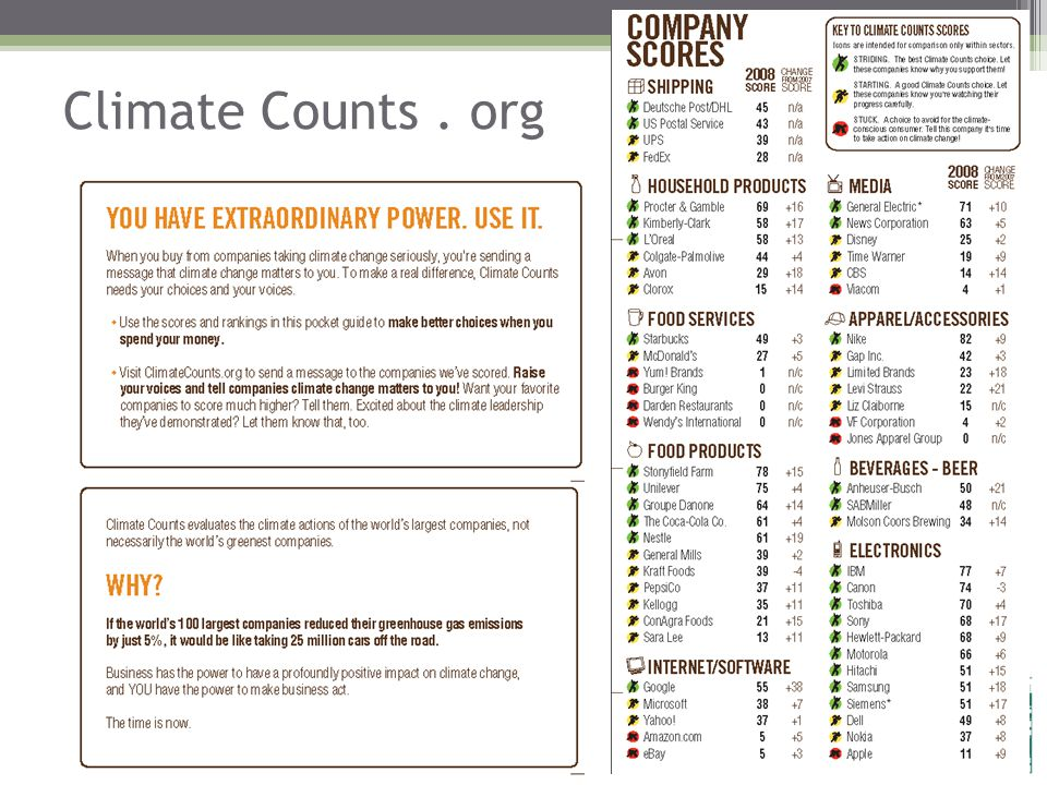 Climate Counts. org