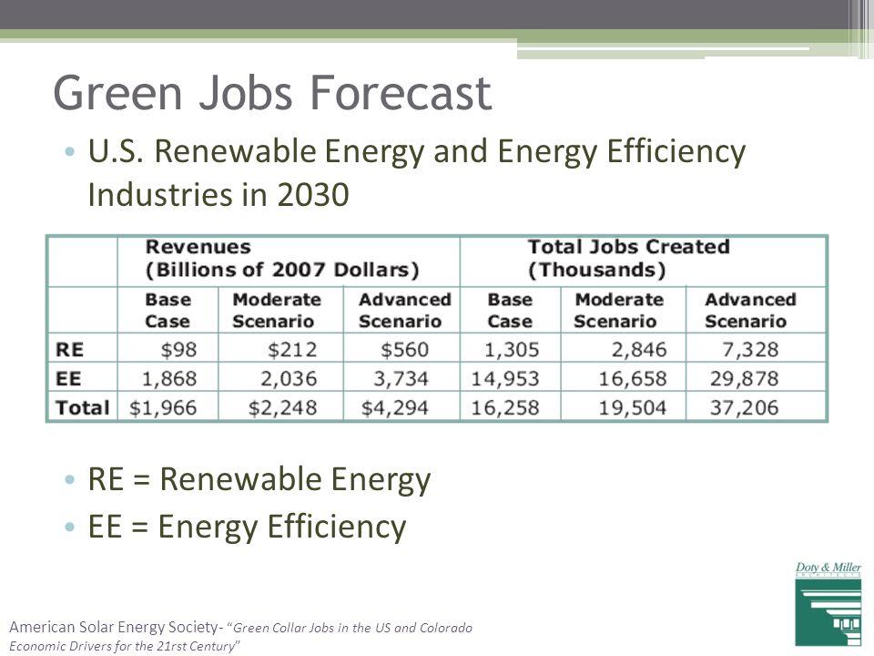 Green Jobs Forecast U.S. Renewable Energy and Energy Efficiency Industries in 2030 RE = Renewable Energy EE = Energy Efficiency American Solar Energy