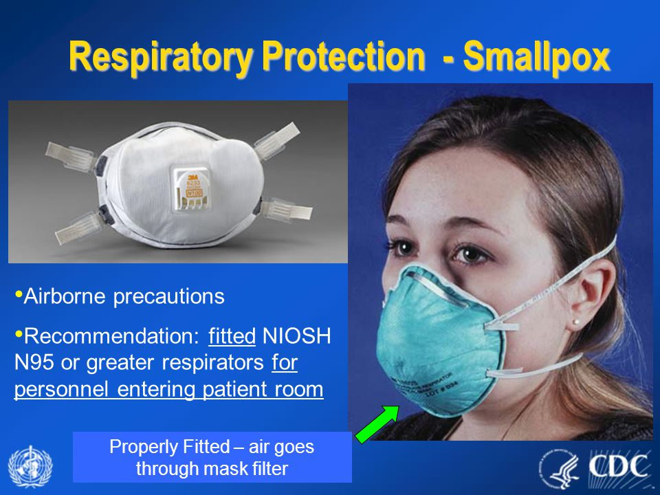 Respiratory Protection - Smallpox Airborne precautions Recommendation: fitted NIOSH N95 or greater respirators for personnel entering patient room Properly Fitted – air goes through mask filter