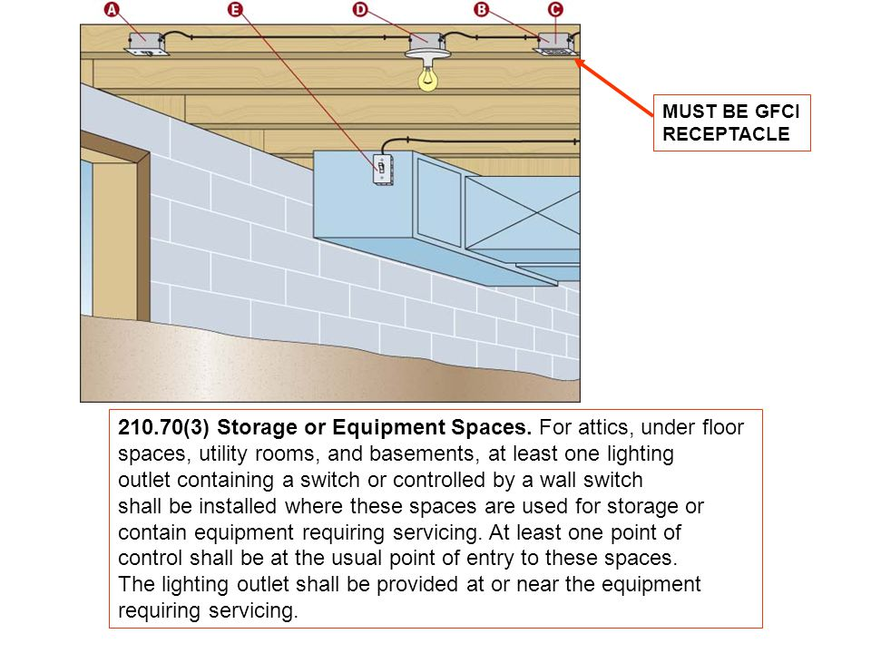 210.70(3) Storage or Equipment Spaces. For attics, under floor spaces, utility rooms, and basements, at least one lighting outlet containing a switch