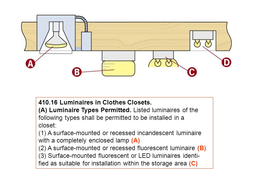 Luminaire Types Not Permitted.