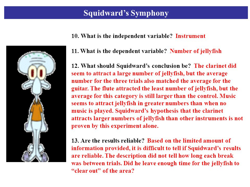 Squidward's Symphony 10.What is the independent variable.