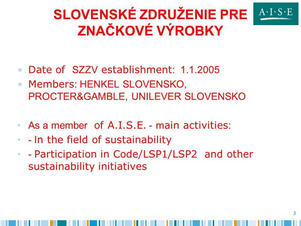 3 SLOVENSKÉ ZDRUŽENIE PRE ZNAČKOVÉ VÝROBKY Date of SZZV establishment : 1.1.2005 Members : HENKEL SLOVENSKO, PROCTER&GAMBLE, UNILEVER SLOVENSKO As a member of A.I.S.E.