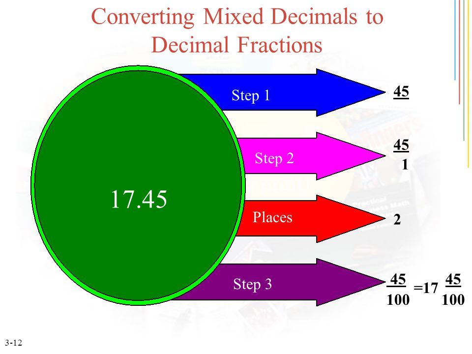 3-12 Converting Mixed Decimals to Decimal Fractions 45 1 45 45 45 100 2 17.45 Step 1 Step 2 Step 3 Places =17