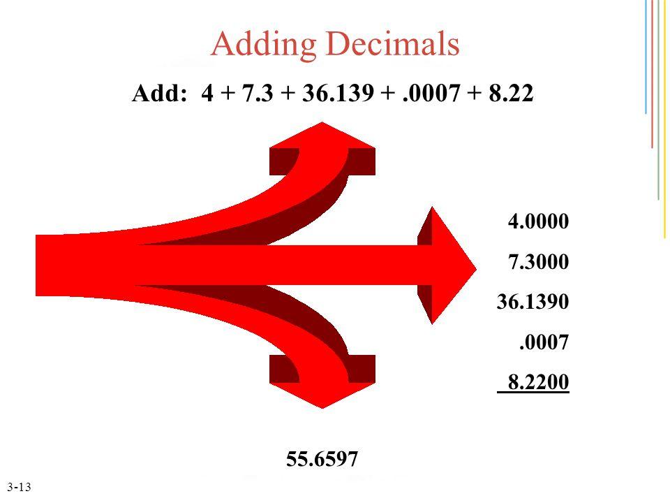 3-13 Adding Decimals Add: 4 + 7.3 + 36.139 +.0007 + 8.22 4.0000 7.3000 36.1390.0007 8.2200 55.6597