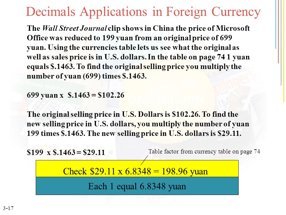 3-17 Decimals Applications in Foreign Currency Check $29.11 x 6.8348 = 198.96 yuan Each 1 equal 6.8348 yuan The Wall Street Journal clip shows in China the price of Microsoft Office was reduced to 199 yuan from an original price of 699 yuan.