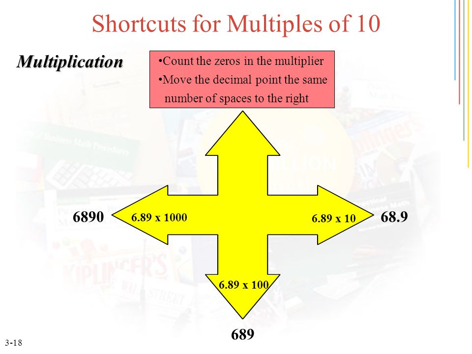 3-18 Shortcuts for Multiples of 10 6.89 x 10 6.89 x 100 6.89 x 1000 68.96890 689 Count the zeros in the multiplier Move the decimal point the same number of spaces to the right Multiplication