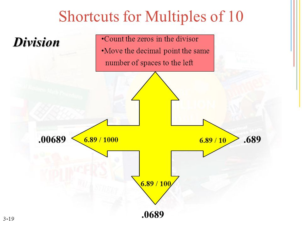 3-19 Shortcuts for Multiples of 10 6.89 / 10 6.89 / 100 6.89 / 1000.689.00689.0689 Count the zeros in the divisor Move the decimal point the same numb