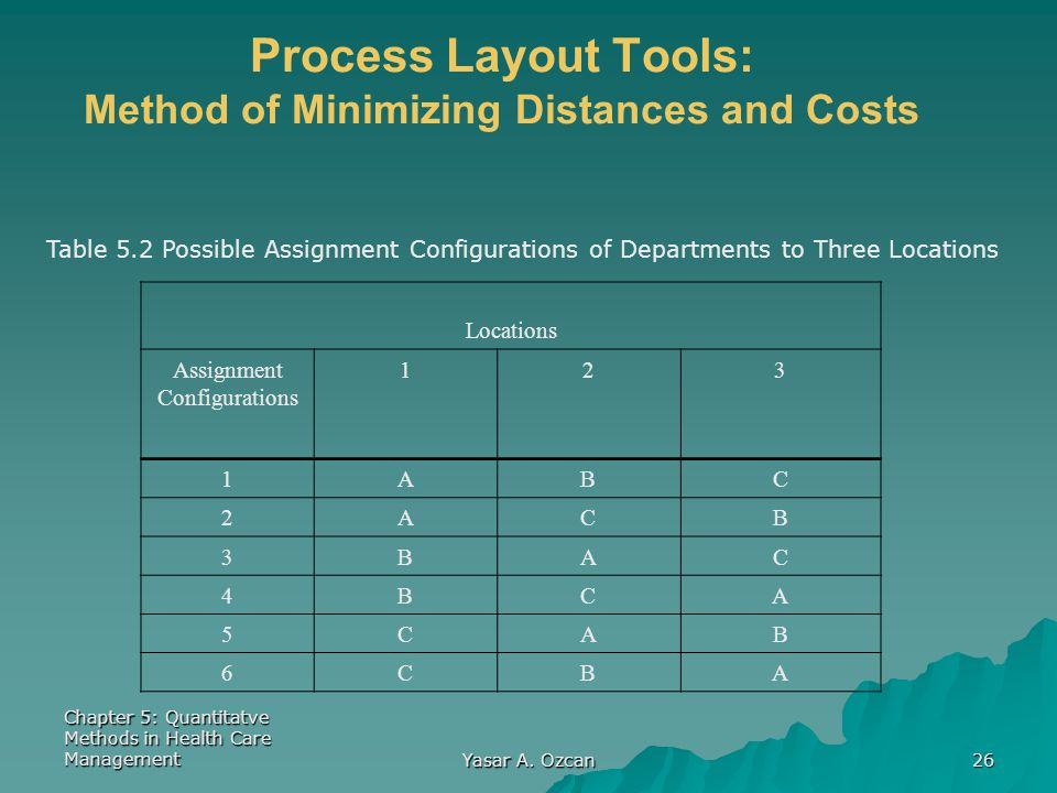Chapter 5: Quantitatve Methods in Health Care Management Yasar A. Ozcan 26 Process Layout Tools: Method of Minimizing Distances and Costs Table 5.2 Po