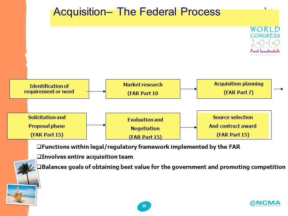 38 Acquisition– The Federal Process Identification of requirement or need Market research (FAR Part 10 Acquisition planning (FAR Part 7) Solicitation and Proposal phase (FAR Part 15) Evaluation and Negotiation (FAR Part 15) Source selection And contract award (FAR Part 15)  Functions within legal/regulatory framework implemented by the FAR  Involves entire acquisition team  Balances goals of obtaining best value for the government and promoting competition
