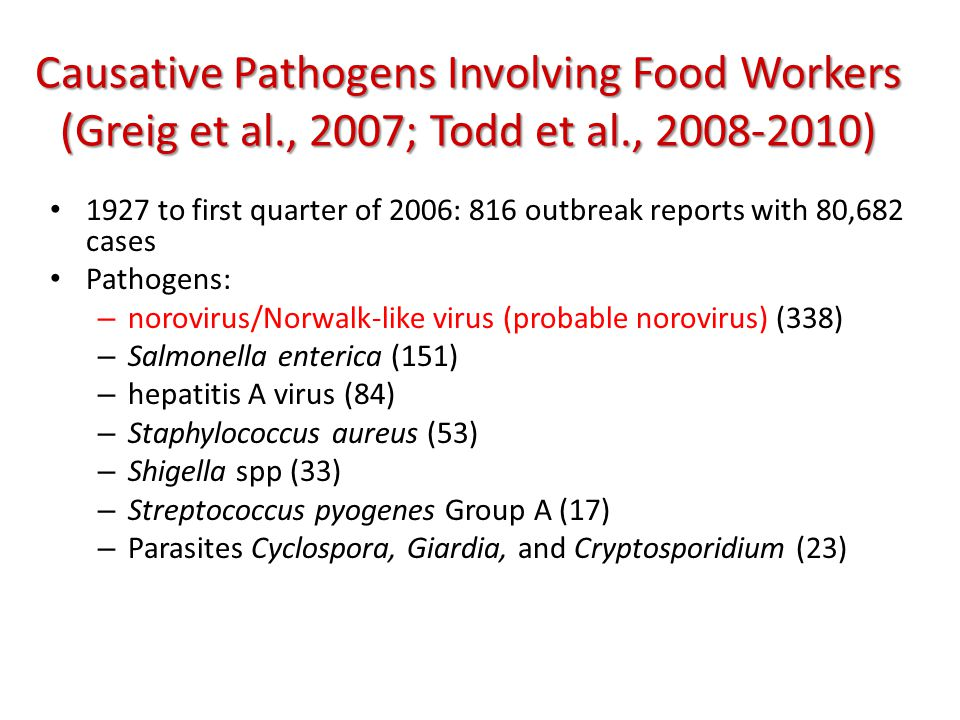 Causative Pathogens Involving Food Workers (Greig et al., 2007; Todd et al., 2008-2010) 1927 to first quarter of 2006: 816 outbreak reports with 80,682 cases Pathogens: – norovirus/Norwalk-like virus (probable norovirus) (338) – Salmonella enterica (151) – hepatitis A virus (84) – Staphylococcus aureus (53) – Shigella spp (33) – Streptococcus pyogenes Group A (17) – Parasites Cyclospora, Giardia, and Cryptosporidium (23)