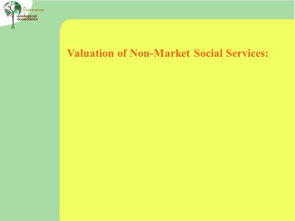 Valuation of Non-Market Social Services: