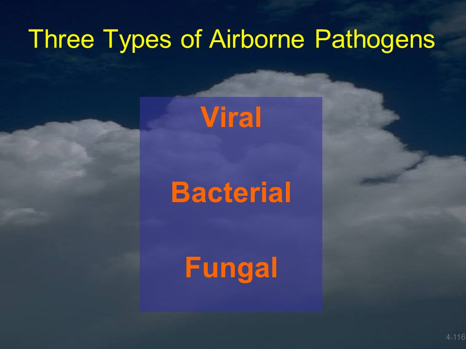 Three Types of Airborne Pathogens Viral Bacterial Fungal 4-116