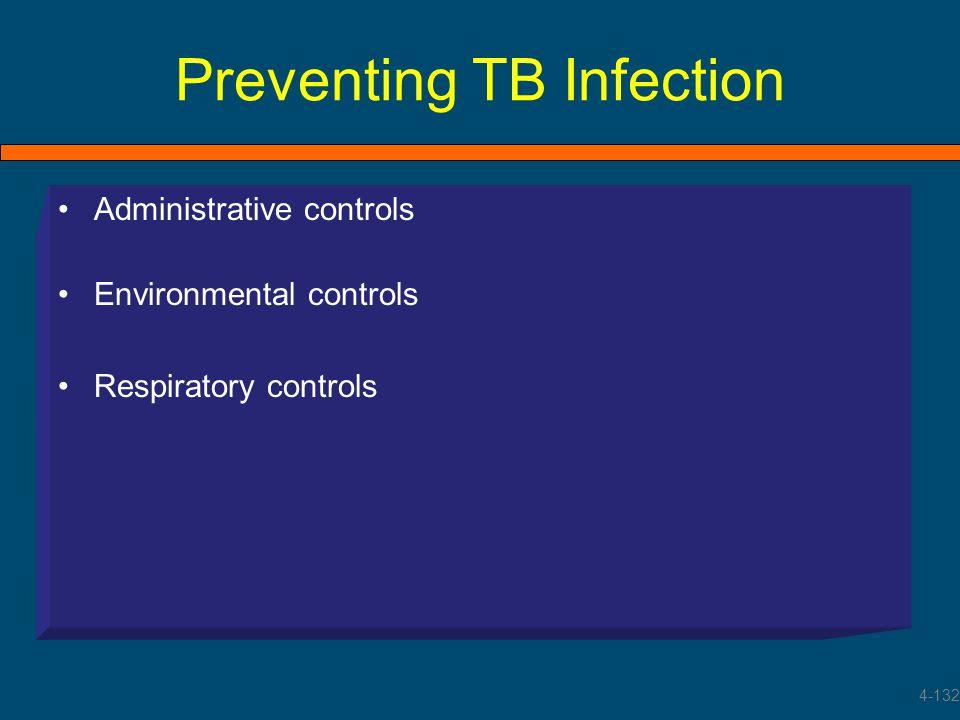 Preventing TB Infection Administrative controls Environmental controls Respiratory controls 4-132