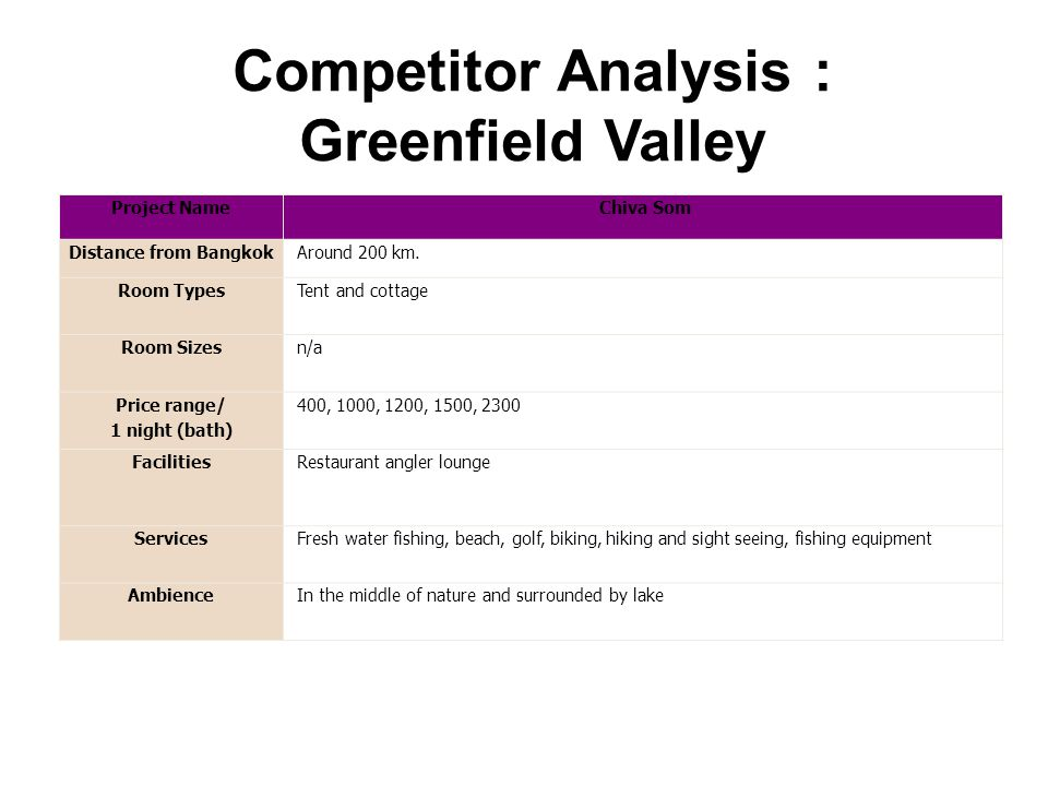 Competitor Analysis : Greenfield Valley Project Name Chiva Som Distance from BangkokAround 200 km.