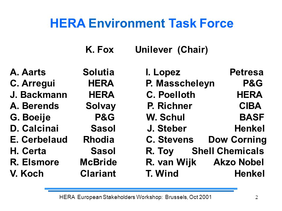 HERA European Stakeholders Workshop: Brussels, Oct 20012 K.