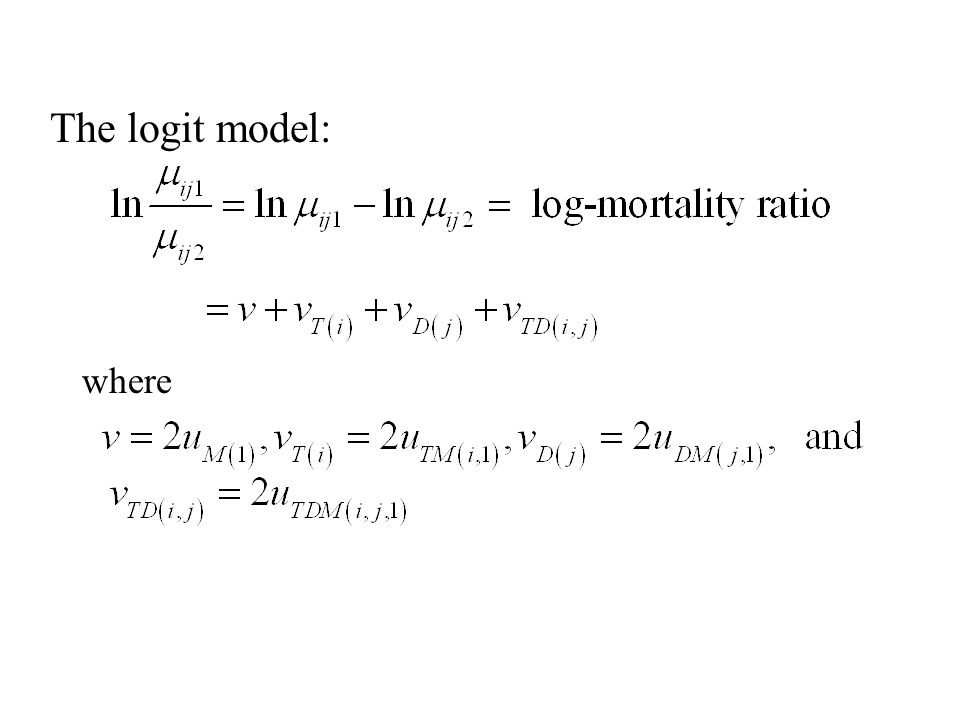 The logit model: where