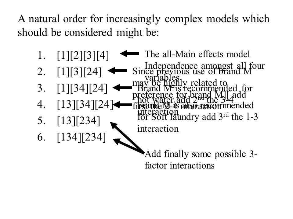 A natural order for increasingly complex models which should be considered might be: 1.[1][2][3][4] 2.[1][3][24] 3.[1][34][24] 4.[13][34][24] 5.[13][234] 6.[134][234] The all-Main effects model Independence amongst all four variables Since previous use of brand M may be highly related to preference for brand M][ add first the 2-4 interaction Brand M is recommended for hot water add 2 nd the 3-4 interaction brand M is also recommended for Soft laundry add 3 rd the 1-3 interaction Add finally some possible 3- factor interactions