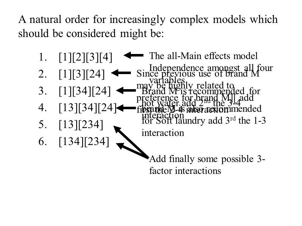 Models d.f.G2G2 [1][3][24]1722.4 [1][24][34]1618 [13][24][34]1411.9 [13][23][24][34]1311.2 [12][13][23][24][34]1110.1 [1][234]1414.5 [134][24]1012.2 [13][234]128.4 [24][34][123]98.4 [123][234]85.6 Likelihood Ratio G 2 for various models