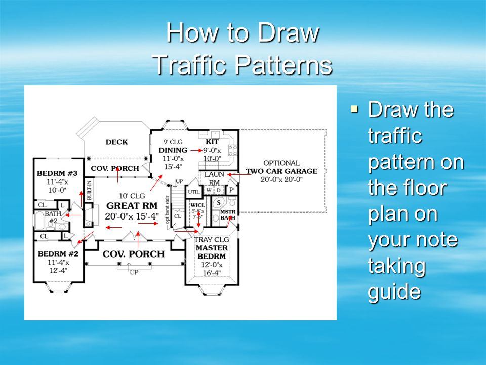 How to Draw Traffic Patterns  Draw the traffic pattern on the floor plan on your note taking guide