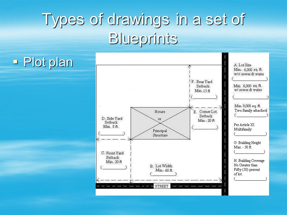 Types of drawings in a set of Blueprints  Plot plan