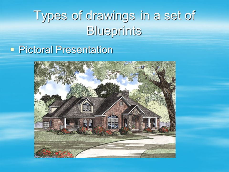 Types of drawings in a set of Blueprints  Pictoral Presentation