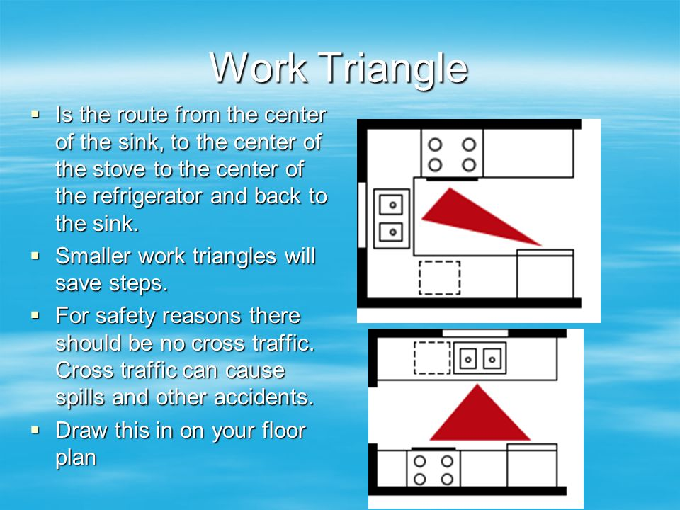 Work Triangle  Is the route from the center of the sink, to the center of the stove to the center of the refrigerator and back to the sink.  Smaller