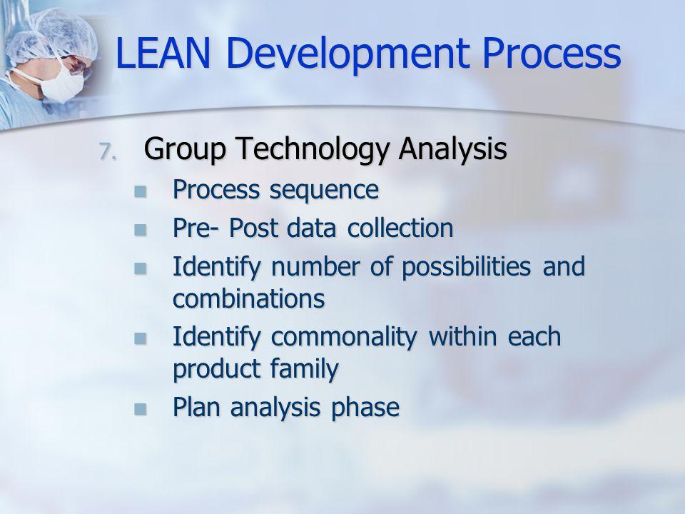 LEAN Development Process 7.