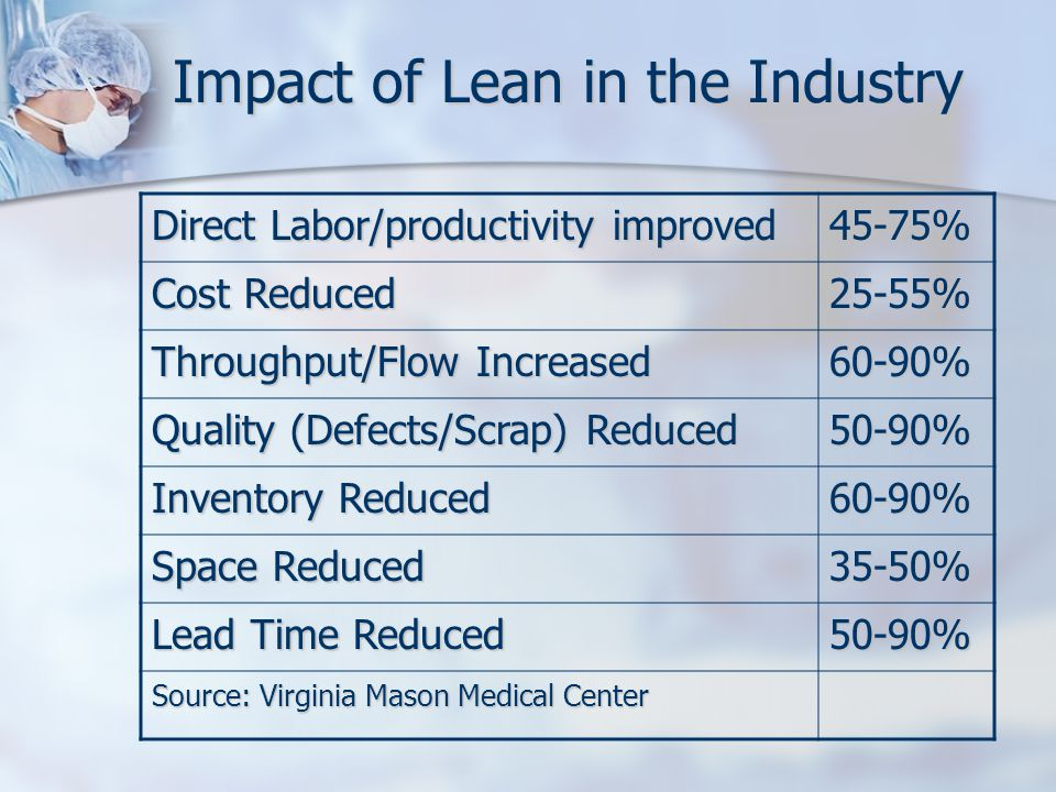 Examples of Lean in Healthcare Adding greater value-added services Adding greater value-added services Same day office visits Same day office visits Next day outpatient surgery Next day outpatient surgery Next day mammogram Next day mammogram Quick & errorless billing Quick & errorless billing No wait emergency room No wait emergency room