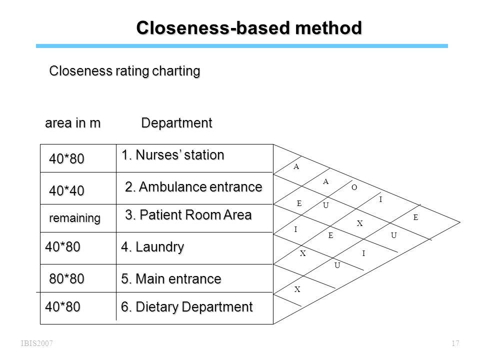 IBIS200717 Closeness-based method Closeness rating charting A E A O U I E X I E U I U X X 1. Nurses' station 2. Ambulance entrance 3. Patient Room Are