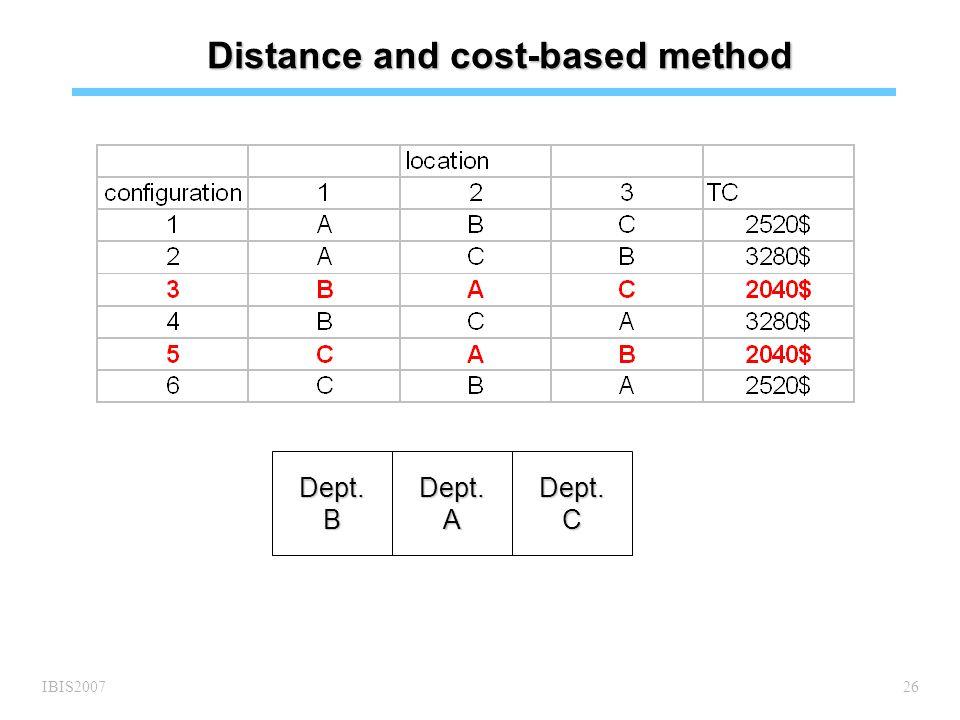 IBIS200726 Distance and cost-based method Dept.BDept.ADept.C