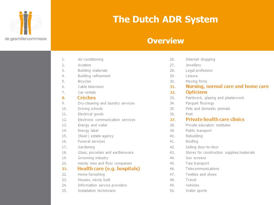 The Dutch ADR System Overview Private health care clinics Opticians Nursing, normal care and home care Crèches Health care (e.g.