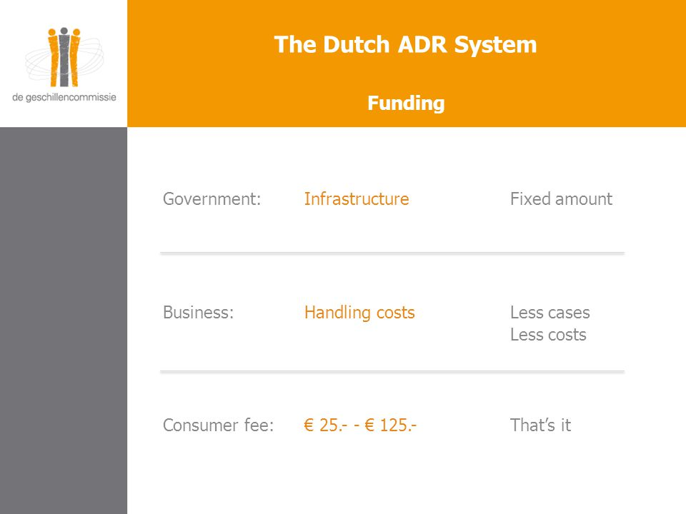 Government:InfrastructureFixed amount Business: Handling costsLess cases Less costs Consumer fee: € 25.- - € 125.-That's it The Dutch ADR System Funding